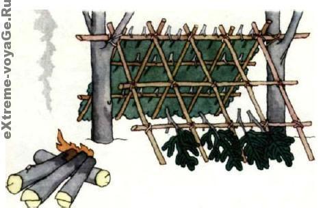 Схема двухскатного классического шалаша