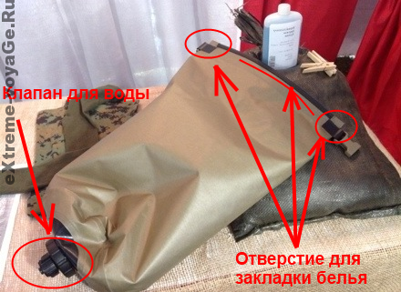 Схема походной гигиенической сумки-мешка EHS MDM