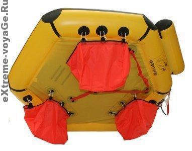 Стабилизирующие карманы на днище SOS 2 Person Life Raft