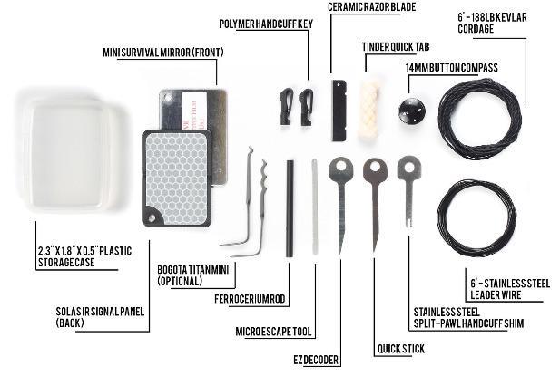 Комплектность мини-НАЗа Micro SERE Kit
