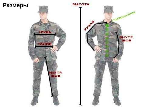 Размеры одежды США