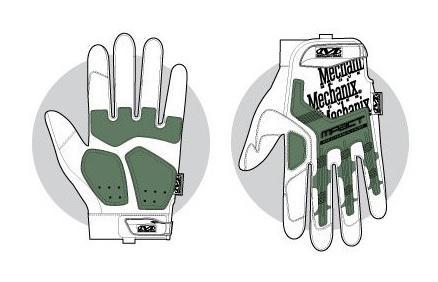 Структура защиты перчаток Mechanix M-Pact Woodland Camo
