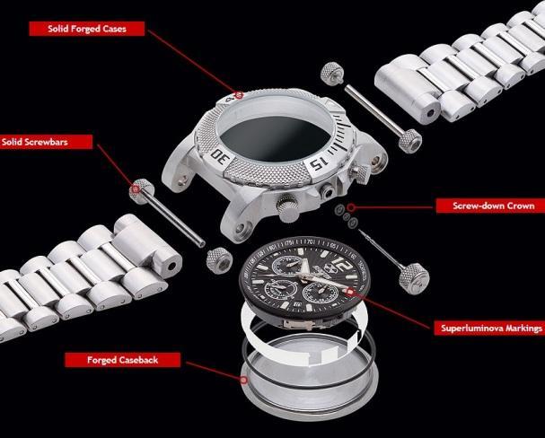 Конструкция REACTOR Titan Watch