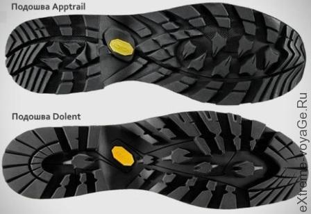 Типы подошв в новых ботинках lowa