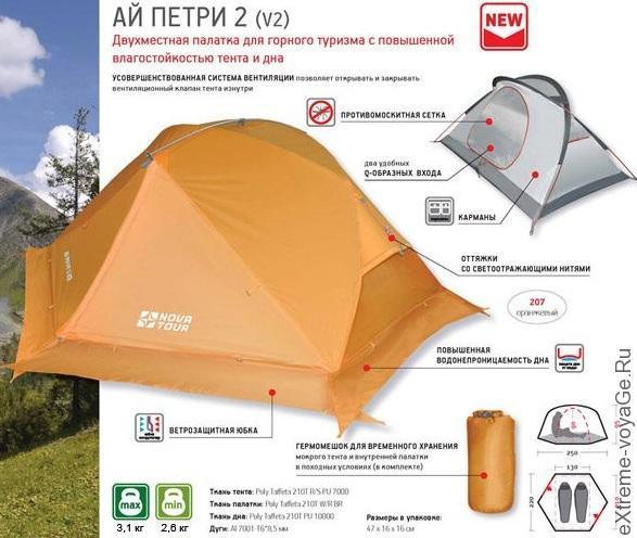 2-местная горная палатка Ай-Петри 2 Версия 2 от Нова Тур