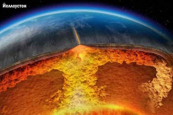 Будь готов: Йеллоустонский вулкан просыпается