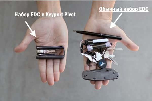 Keyport: простое решение для городского набора EDC (видео)