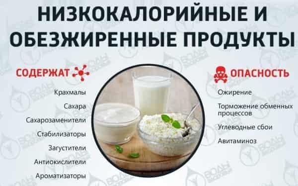 Внимание: ЗОЖ и здоровое питание убивают нас