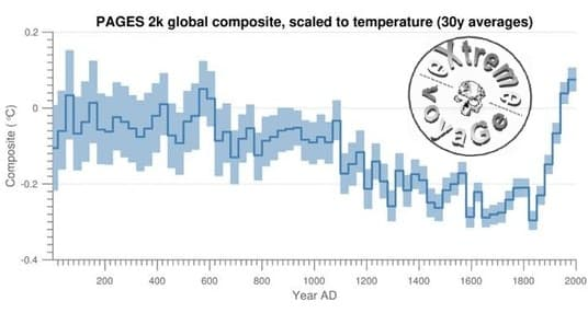 Улики: резкое потепление на планете спровоцировал человек